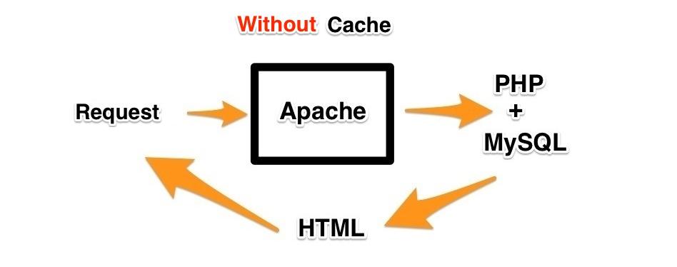 WP-Fastest-Cache-wordpress-plugin-screenshot-3