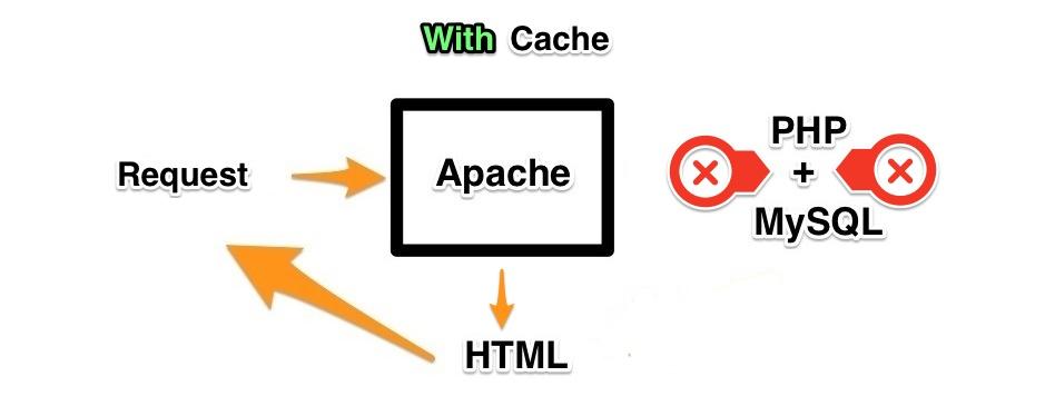 WP-Fastest-Cache-wordpress-plugin-screenshot-4
